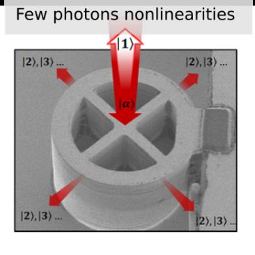Few Photons Nonlinearities